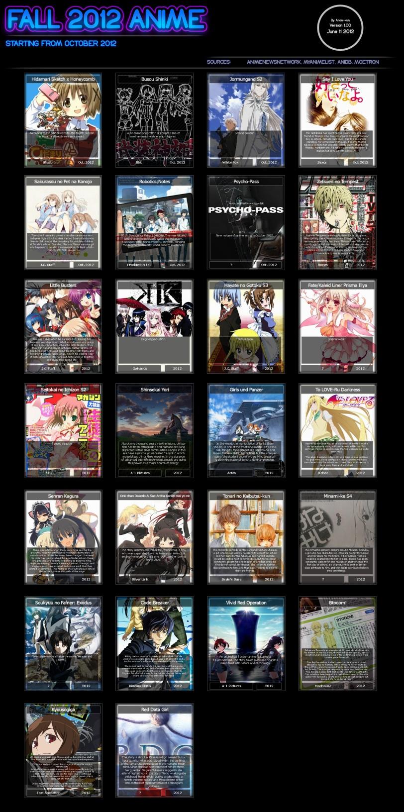 Fall Anime List